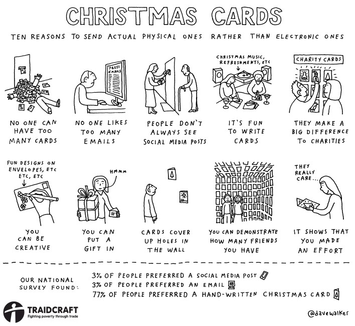 christmas-cards-plus-stats