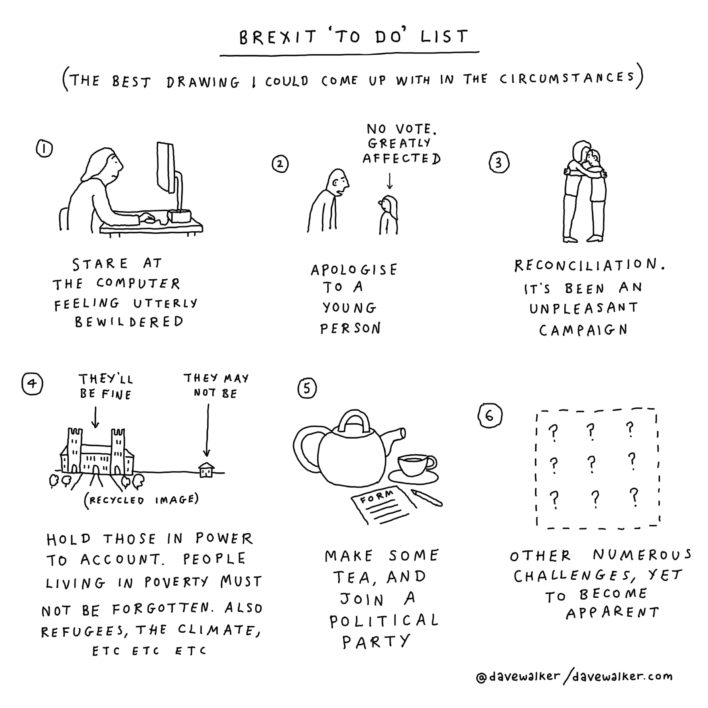 Brexit-to-do-list