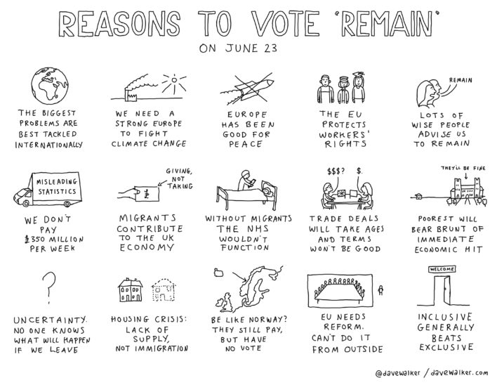 Reasons-to-vote-remain